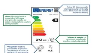Nuove etichette per gli elettrodomestici